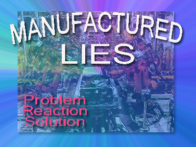 Manufactured problems